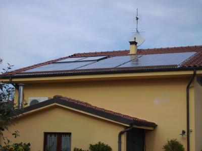 net metering solar installations los angeles